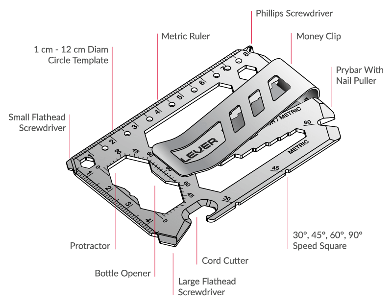lever-toolcard-1-3.png