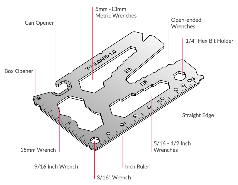 lever-toolcard-2-3.png